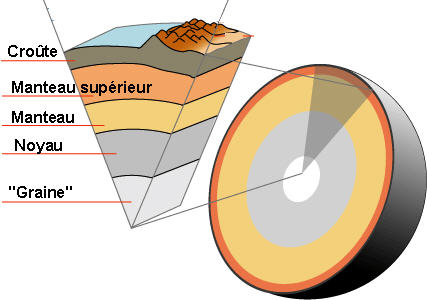 structure_terre.jpg