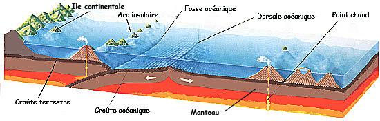 subduction.jpg
